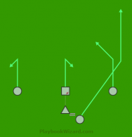 Split Tee Run is a 5 on 5 flag football play