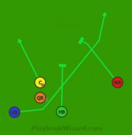Blue Streak is a 5 on 5 flag football play