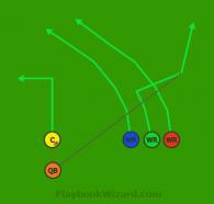 Banana Split is a 5 on 5 flag football play