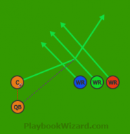 Clear Flat Right is a 5 on 5 flag football play