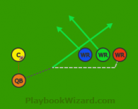 Red Motion Shovel Pass is a 5 on 5 flag football play