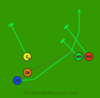 Swing Pass is a 5 on 5 flag football play