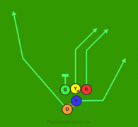 Bunch Run Left is a 5 on 5 flag football play