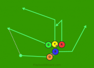 Bunch Pass Left Green is a 5 on 5 flag football play