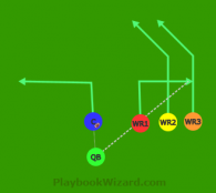 Trips Up Slant - Inside Receiver Underneath is a 5 on 5 flag football play