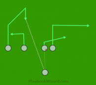 post curl is a 5 on 5 flag football play