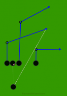 overload is a 5 on 5 flag football play