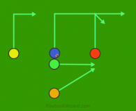 Sprint Right Option is a 5 on 5 flag football play