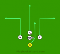 Toy Story - Etch is a 5 on 5 flag football play