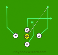 Toy Story - Buzz is a 5 on 5 flag football play