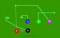 H PASS curls deep cross (W-Q-C) is a 5 on 5 flag football play