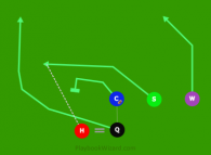H PASS slot drag (S-C-Q) is a 5 on 5 flag football play
