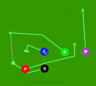 Q PASS slot drag is a 5 on 5 flag football play