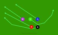 S RUN weak is a 5 on 5 flag football play