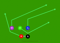 H RUN quick strong is a 5 on 5 flag football play