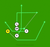 Toy Story - Woody Option Pass is a 5 on 5 flag football play
