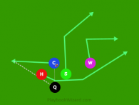 diamond Q PASS center screen is a 5 on 5 flag football play