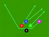 diamond W RUN end around is a 5 on 5 flag football play