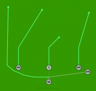 Jet Sweep is a 5 on 5 flag football play