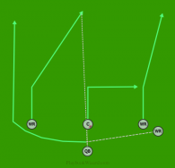 Jet Sweep Fk Pass is a 5 on 5 flag football play
