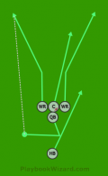 Inside Zone Read is a 5 on 5 flag football play