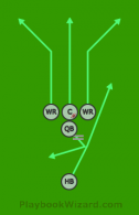 Inside Zone Read 2 is a 5 on 5 flag football play