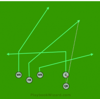 Levels is a 5 on 5 flag football play