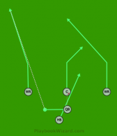 PA Boot Post is a 5 on 5 flag football play
