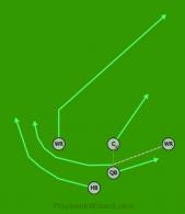 WR Option is a 5 on 5 flag football play