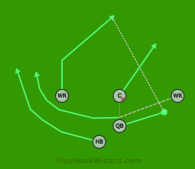 WR Option Fk Pass is a 5 on 5 flag football play