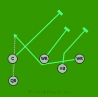 Bubble Screen is a 5 on 5 flag football play