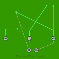 HB Motion Screen is a 5 on 5 flag football play