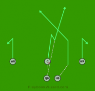 Center Hitch and Go is a 5 on 5 flag football play