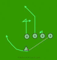 Jet (Louis, Richi) is a 5 on 5 flag football play