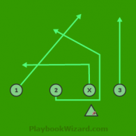 Lanza is a 5 on 5 flag football play