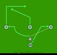 Doble F is a 5 on 5 flag football play