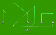 HB OPTION is a 5 on 5 flag football play