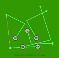 Cuatro - C o Uno o R is a 5 on 5 flag football play