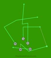 Cuatro - Dos o P is a 5 on 5 flag football play