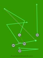 Aguila - Dos, R is a 5 on 5 flag football play