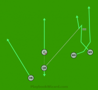 SWING is a 5 on 5 flag football play