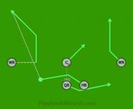 Trick 5 On 5 Flag Football Plays