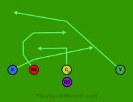 Pass 5 On 5 Flag Football Plays