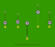 Defensive 5 On 5 Flag Football Plays