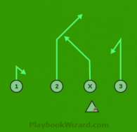 Offensive 5 On 5 Flag Football Plays Part 3