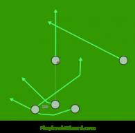 blank flag football plays